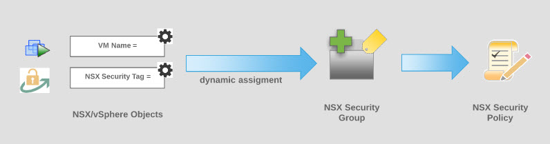 nsx-security-groups-and-policies-page-1